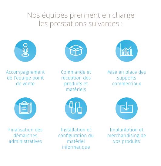 gestion d un point de vente pdf